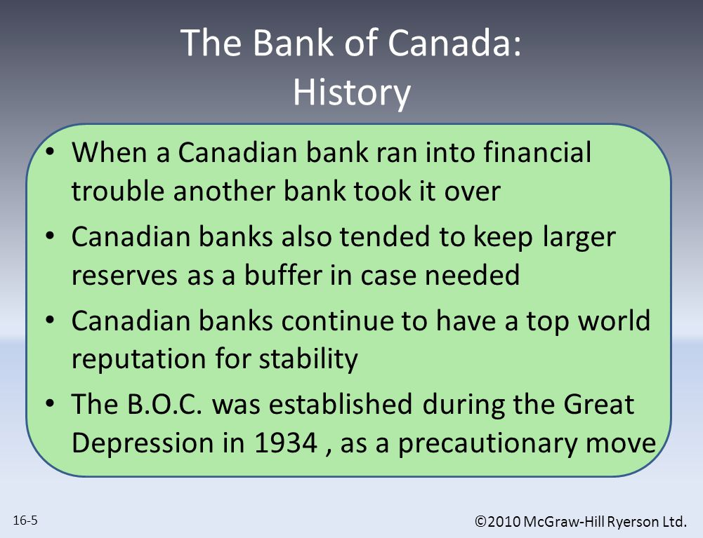 The Bank of Canada: History