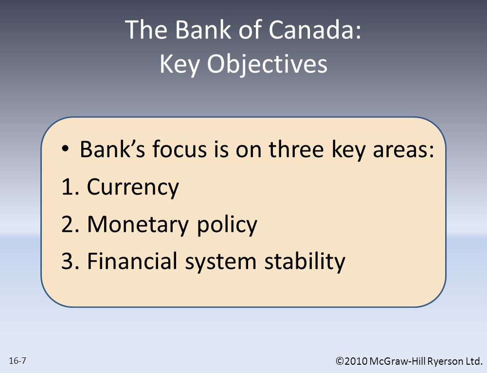 The Bank of Canada: Structure