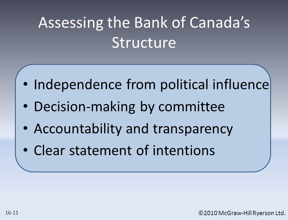 The Bank of Canada: Key Objectives