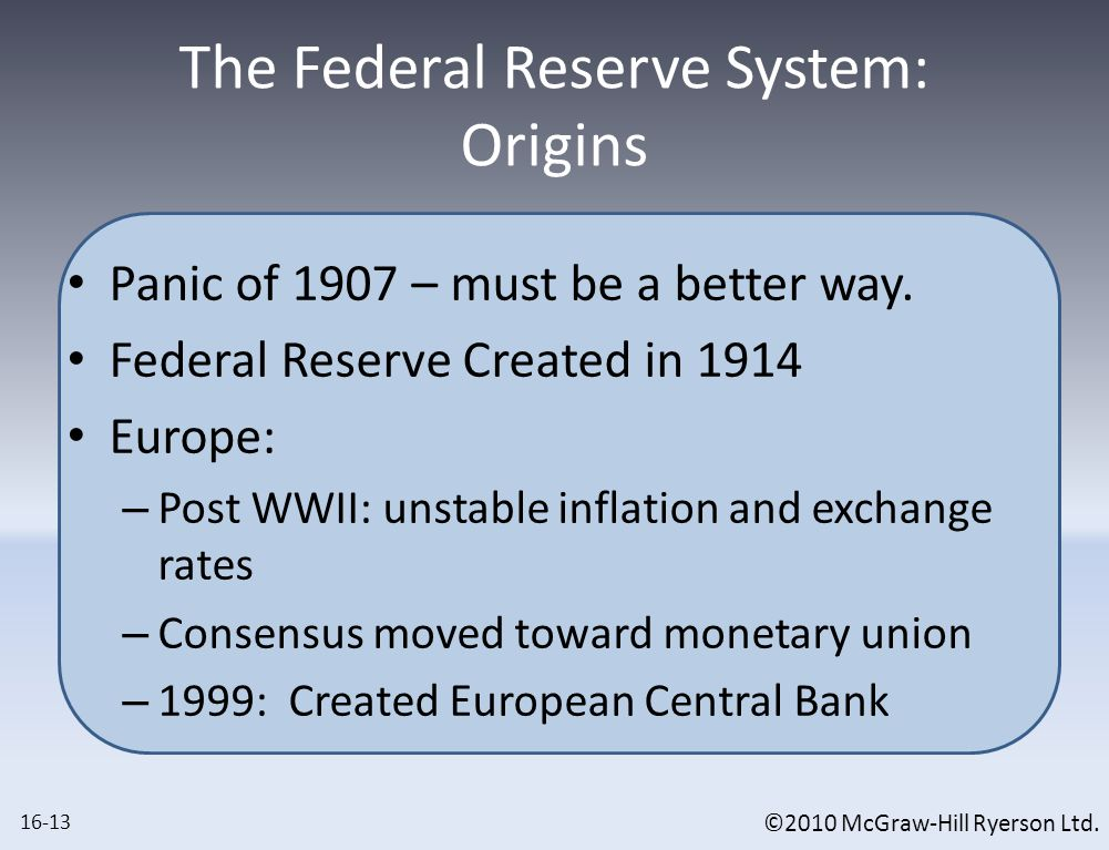 The Federal Reserve System: Origins