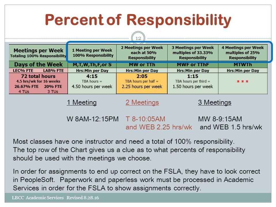 Percent of Responsibility
