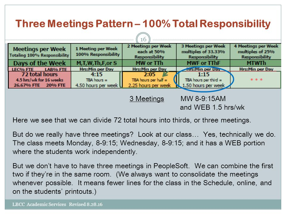 Three Meetings Pattern – 100% Total Responsibility
