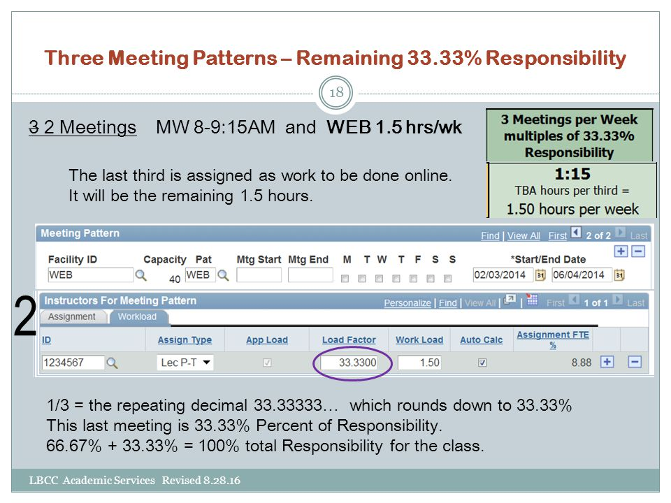 Three Meeting Patterns – Remaining 33.33% Responsibility