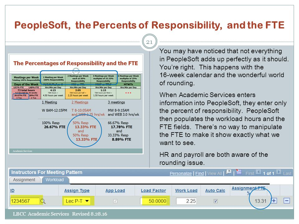 PeopleSoft, the Percents of Responsibility, and the FTE