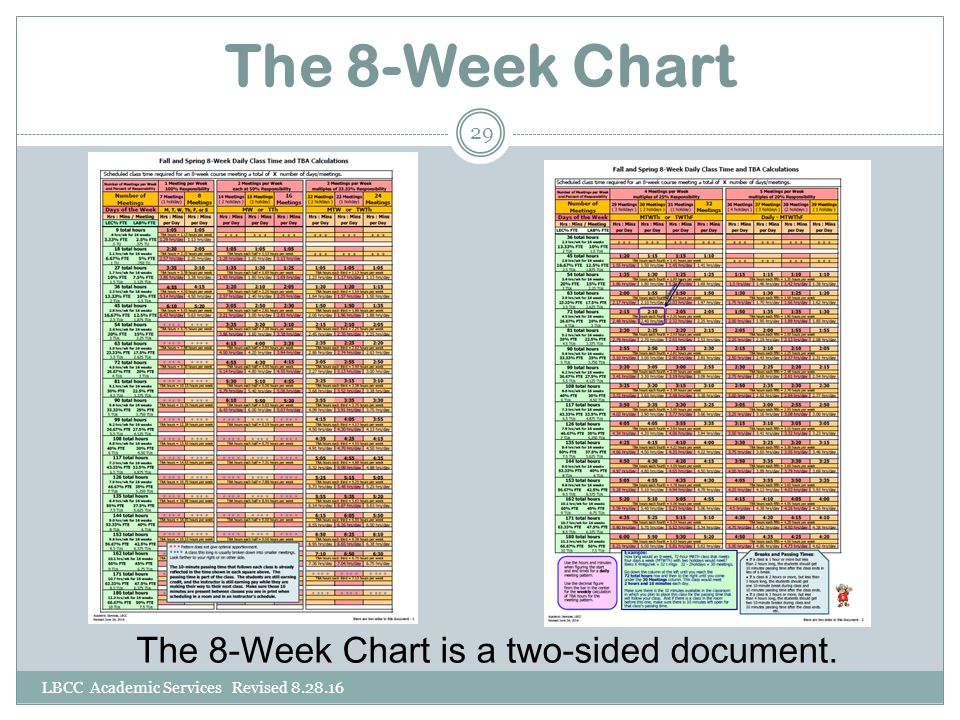 The 8-Week Chart The 8-Week Chart is a two-sided document.