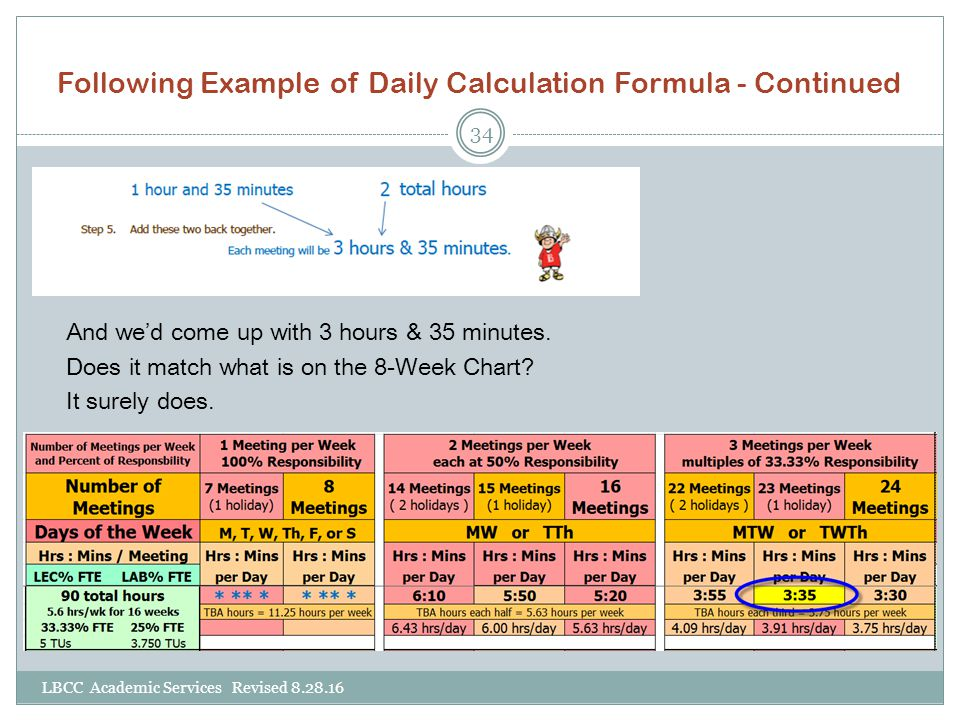 Following Example of Daily Calculation Formula - Continued