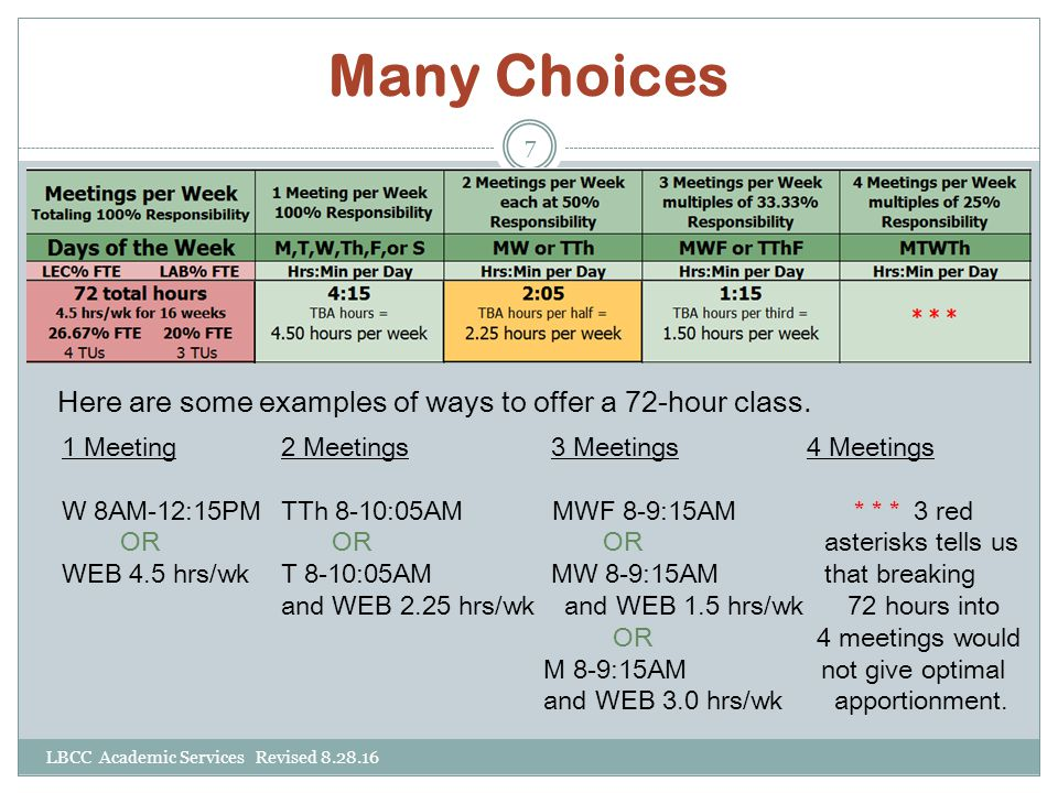 Many Choices Here are some examples of ways to offer a 72-hour class.