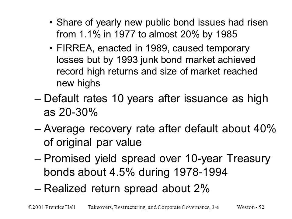 Default rates 10 years after issuance as high as 20-30%