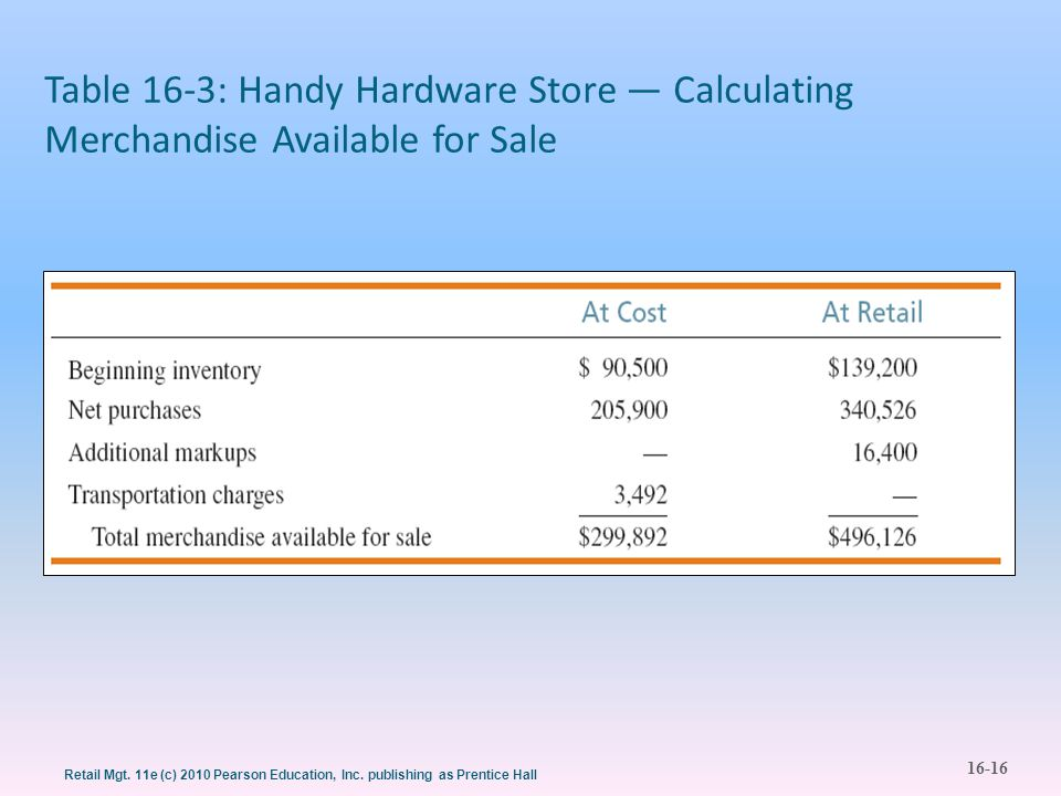 Table 16-3: Handy Hardware Store — Calculating Merchandise Available for Sale