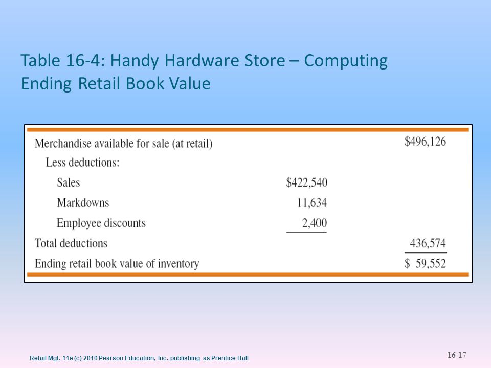 Table 16-4: Handy Hardware Store – Computing Ending Retail Book Value