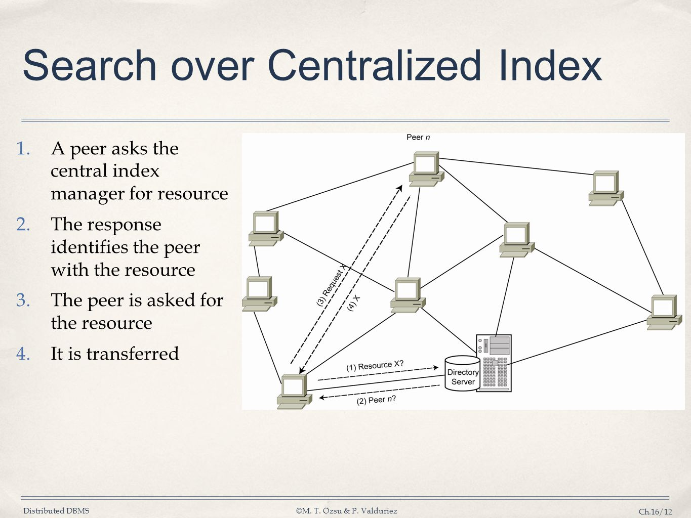 Search over Centralized Index