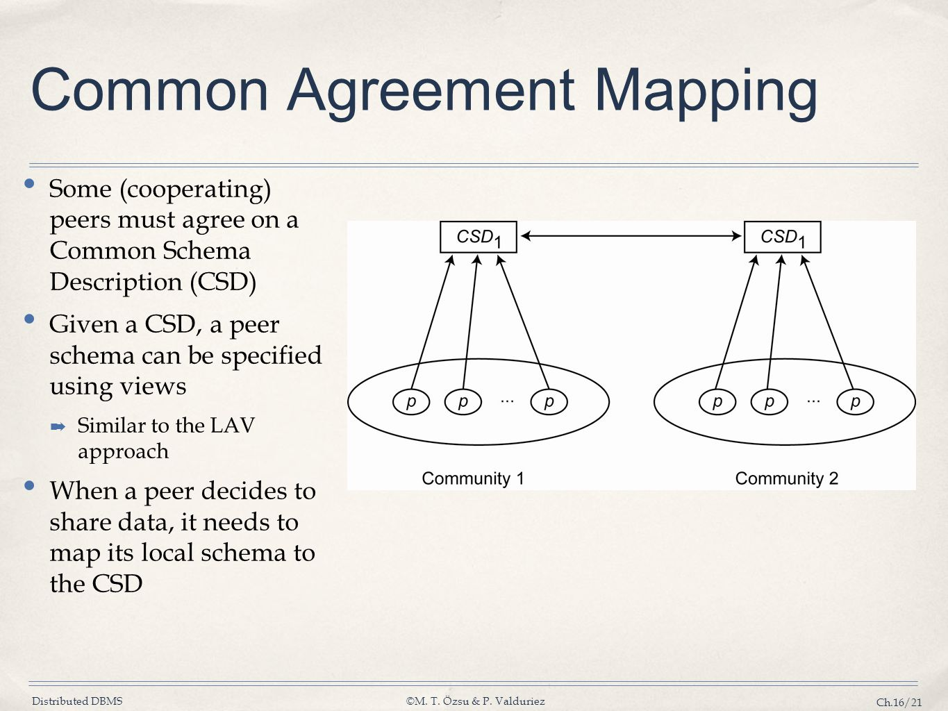 Common Agreement Mapping