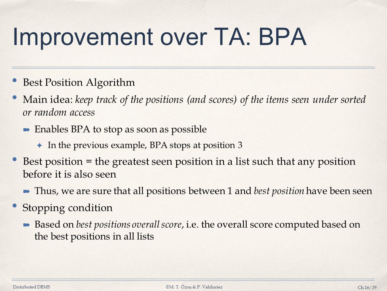 Improvement over TA: BPA
