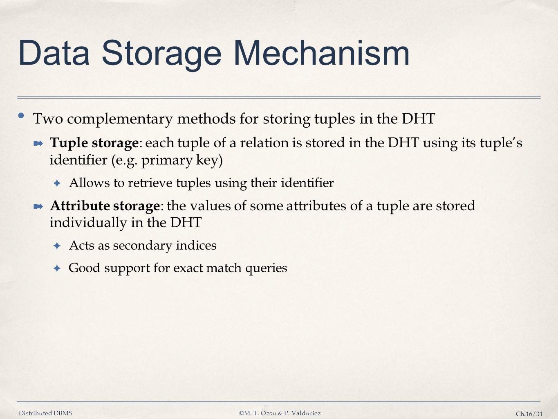 Data Storage Mechanism