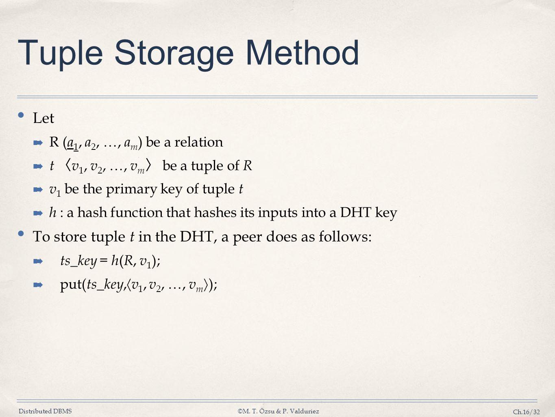 Tuple Storage Method Let