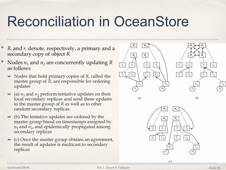 Reconciliation in OceanStore
