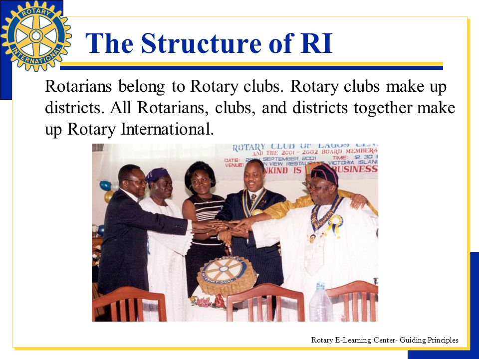 The Structure of RI