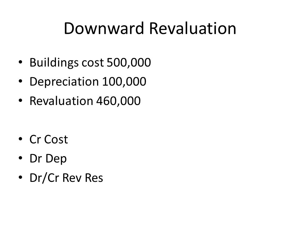 Downward Revaluation Buildings cost 500,000 Depreciation 100,000