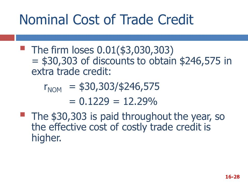 Nominal Cost of Trade Credit