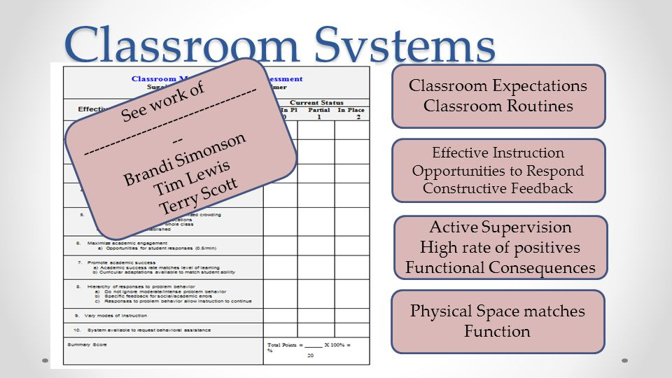 Classroom Systems Classroom Expectations Classroom Routines