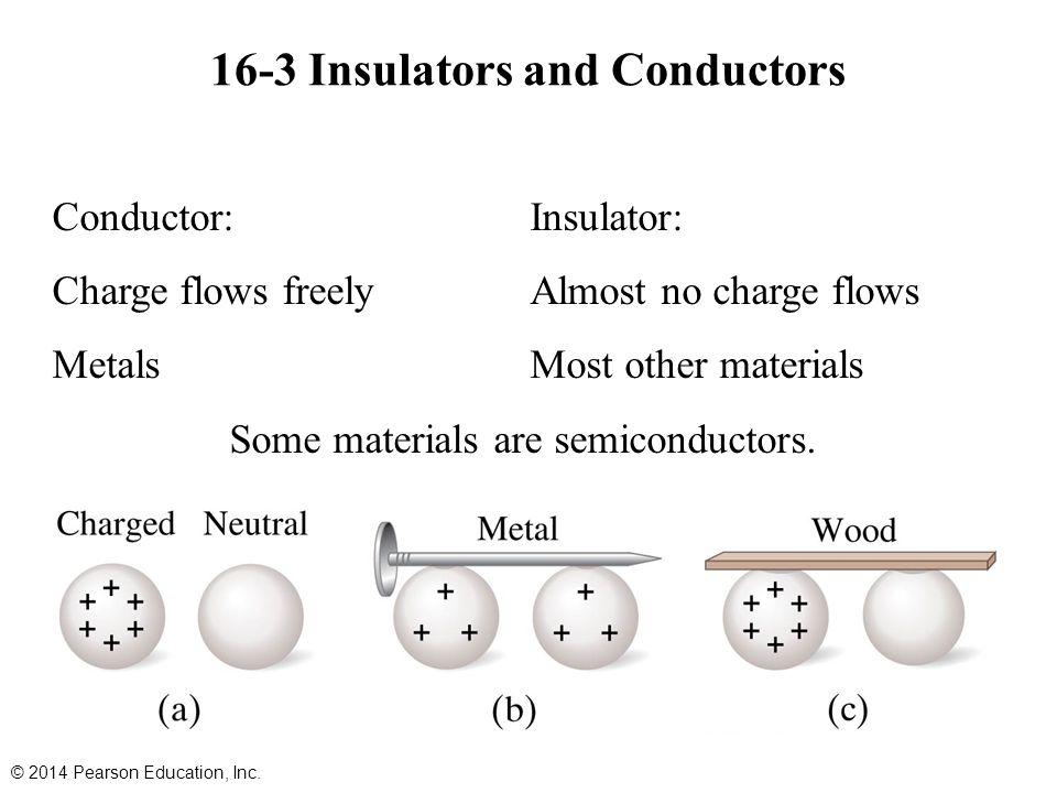 16-3 Insulators and Conductors