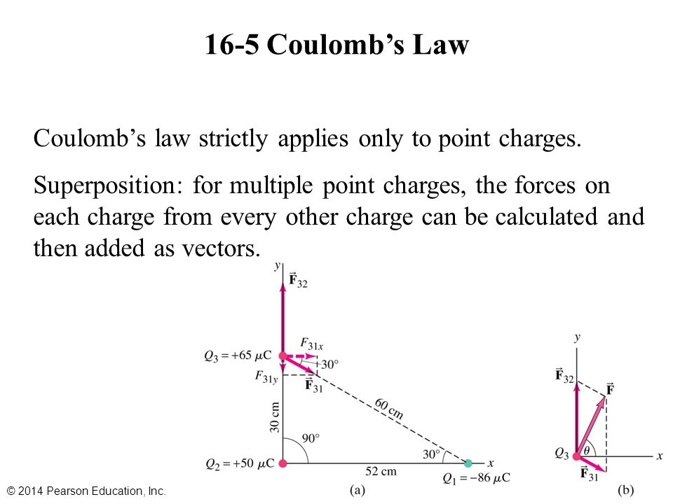 16-5 Coulomb's Law