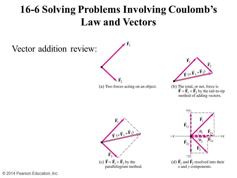 16-6 Solving Problems Involving Coulomb's Law and Vectors