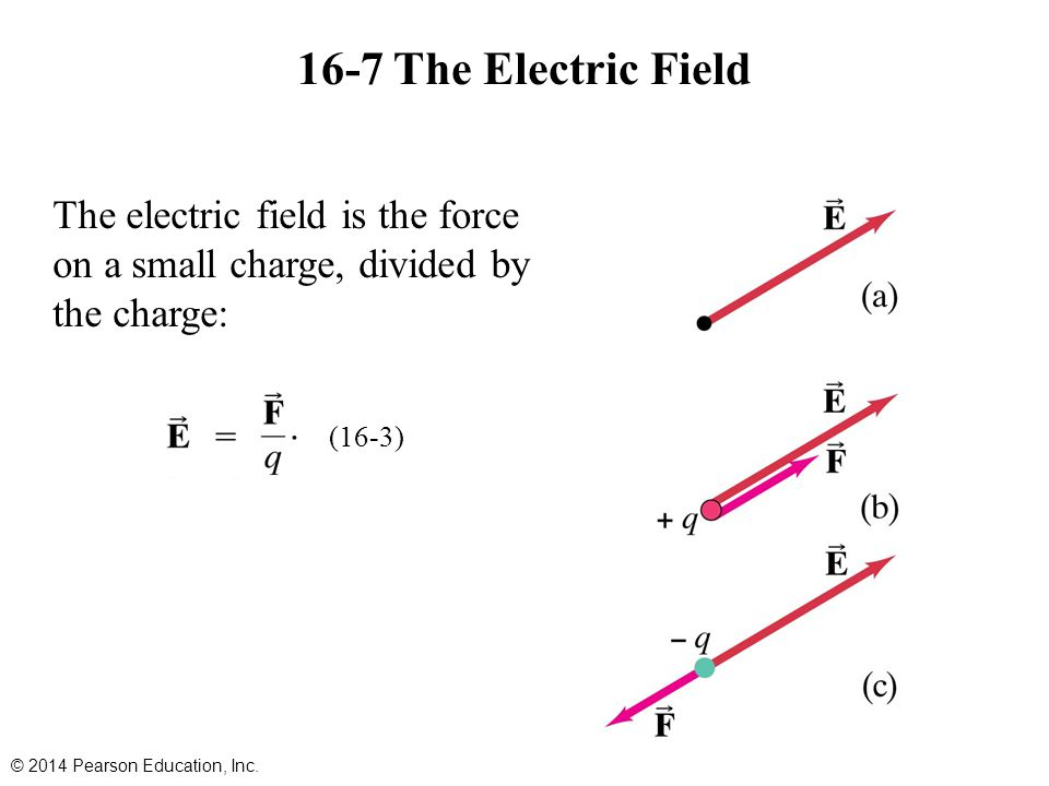 16-7 The Electric Field The electric field is the force on a small charge, divided by the charge: (16-3)