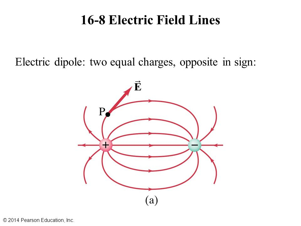 16-8 Electric Field Lines Electric dipole: two equal charges, opposite in sign: © 2014 Pearson Education, Inc.