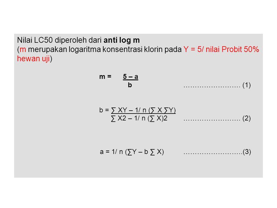 Nilai LC50 diperoleh dari anti log m