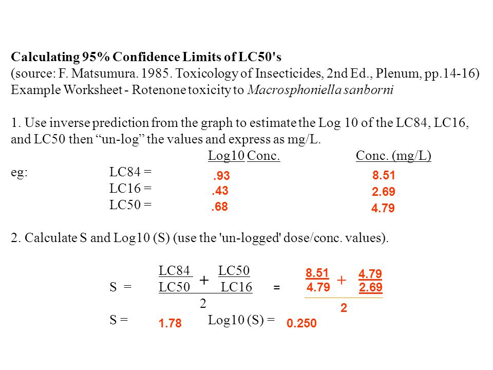 + + Calculating 95% Confidence Limits of LC50 s