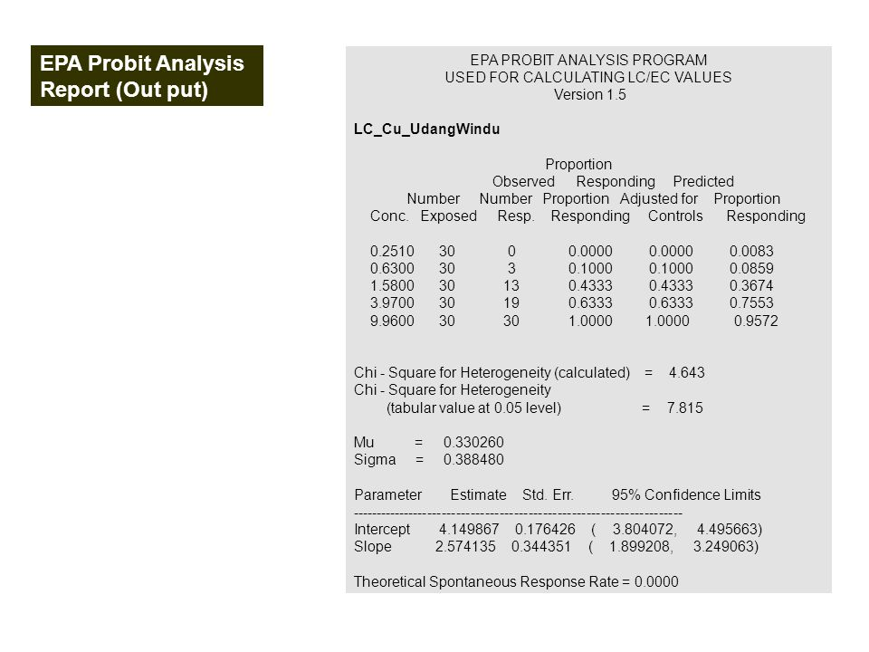 EPA Probit Analysis Report (Out put)