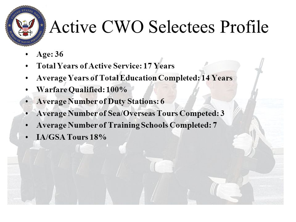 Active CWO Selectees Profile