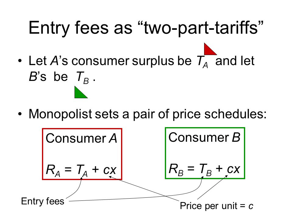 Entry fees as two-part-tariffs