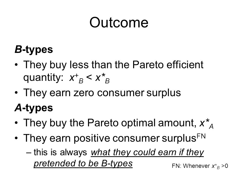 Outcome B-types. They buy less than the Pareto efficient quantity: x+B < x*B. They earn zero consumer surplus.