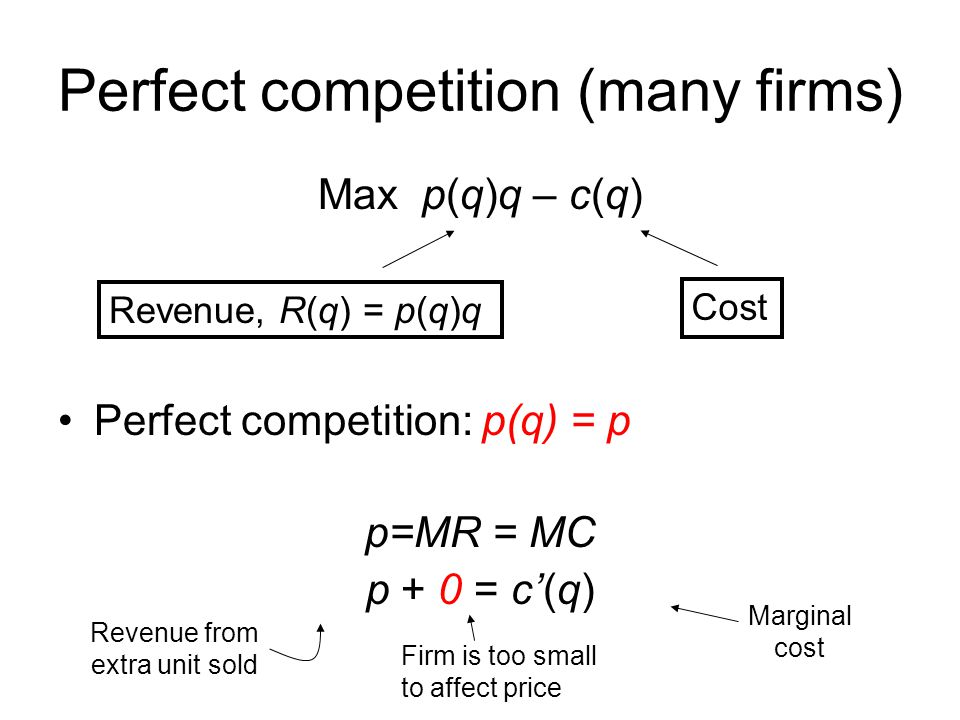 Perfect competition (many firms)