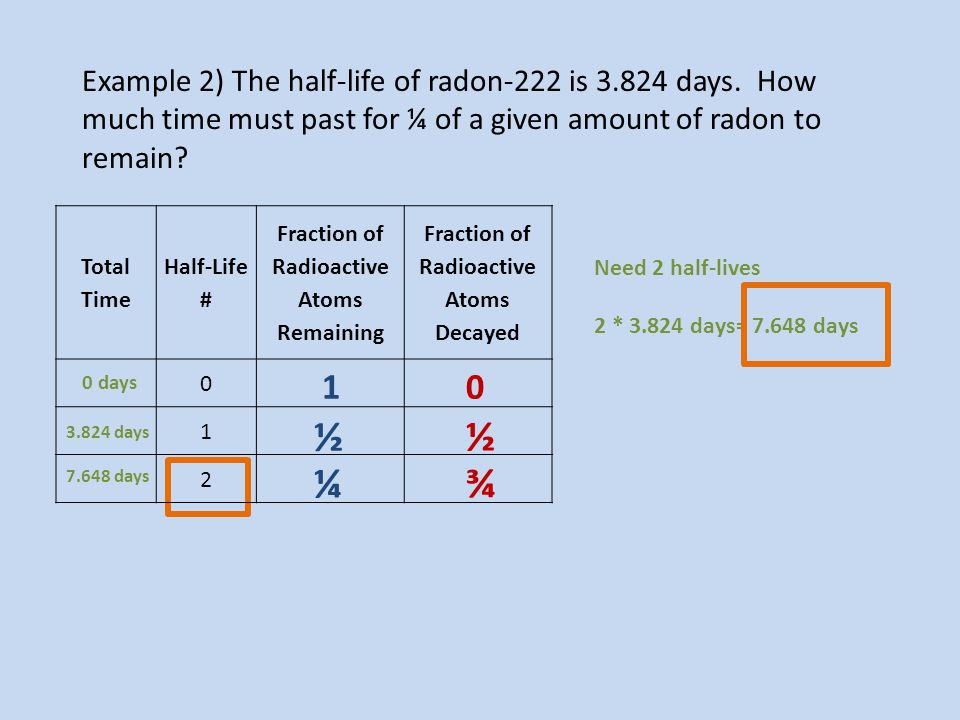 Example 2) The half-life of radon-222 is 3. 824 days