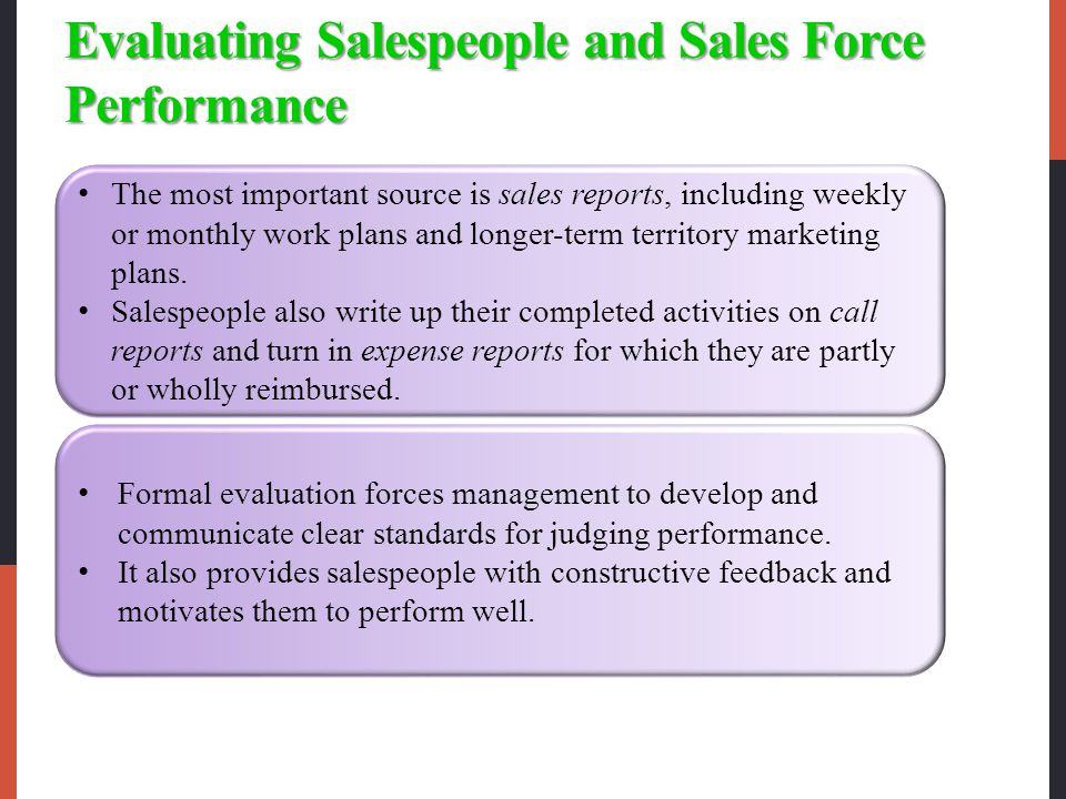 Evaluating Salespeople and Sales Force Performance