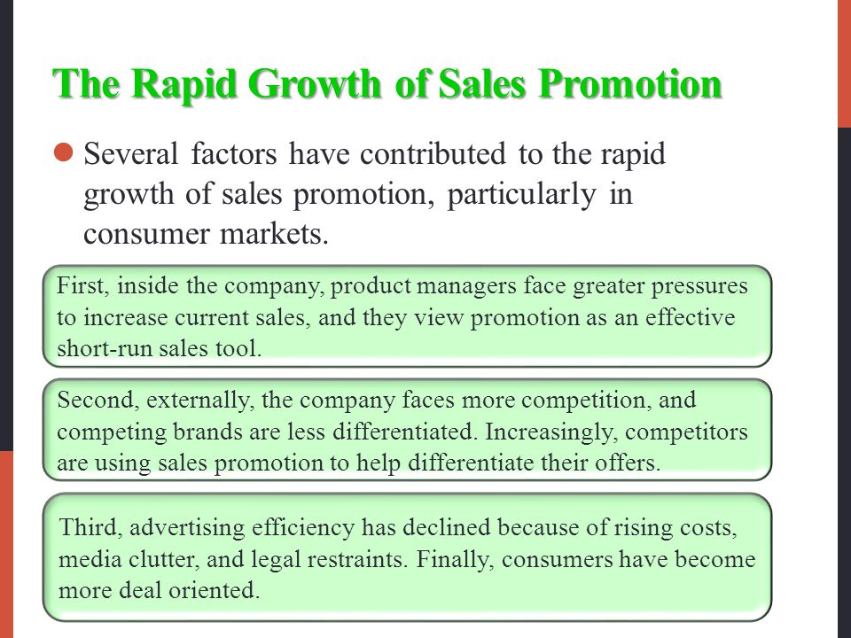 The Rapid Growth of Sales Promotion