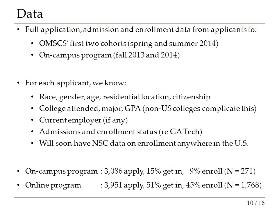 Data Full application, admission and enrollment data from applicants to: OMSCS' first two cohorts (spring and summer 2014)