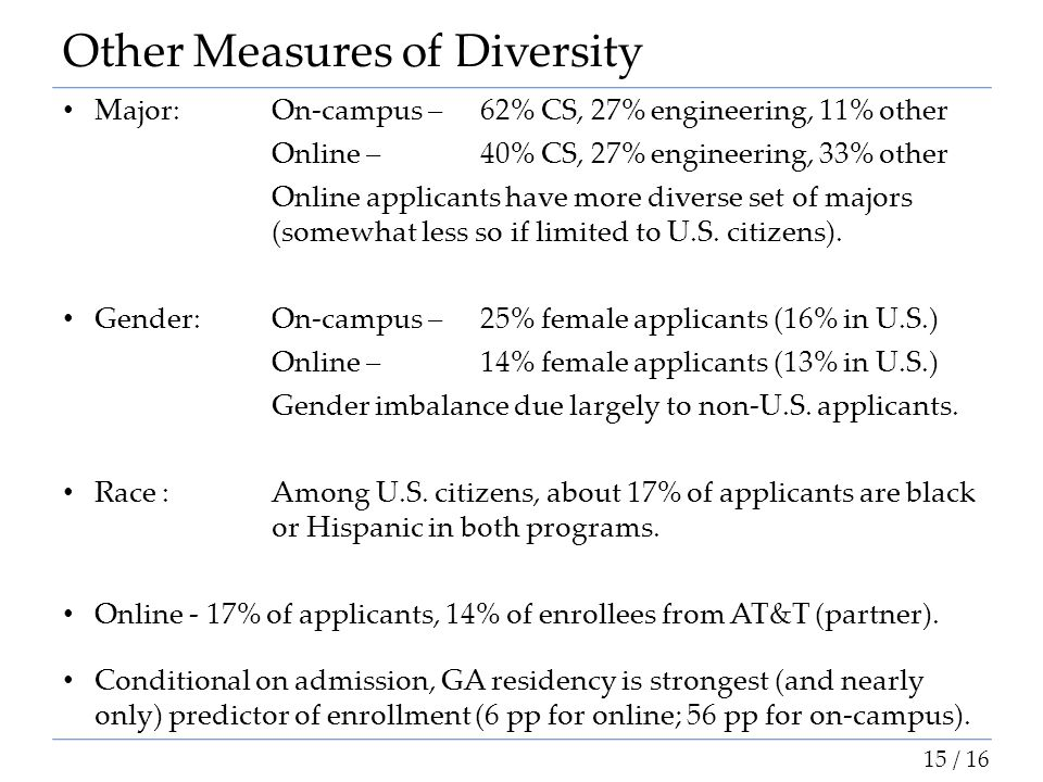 Other Measures of Diversity