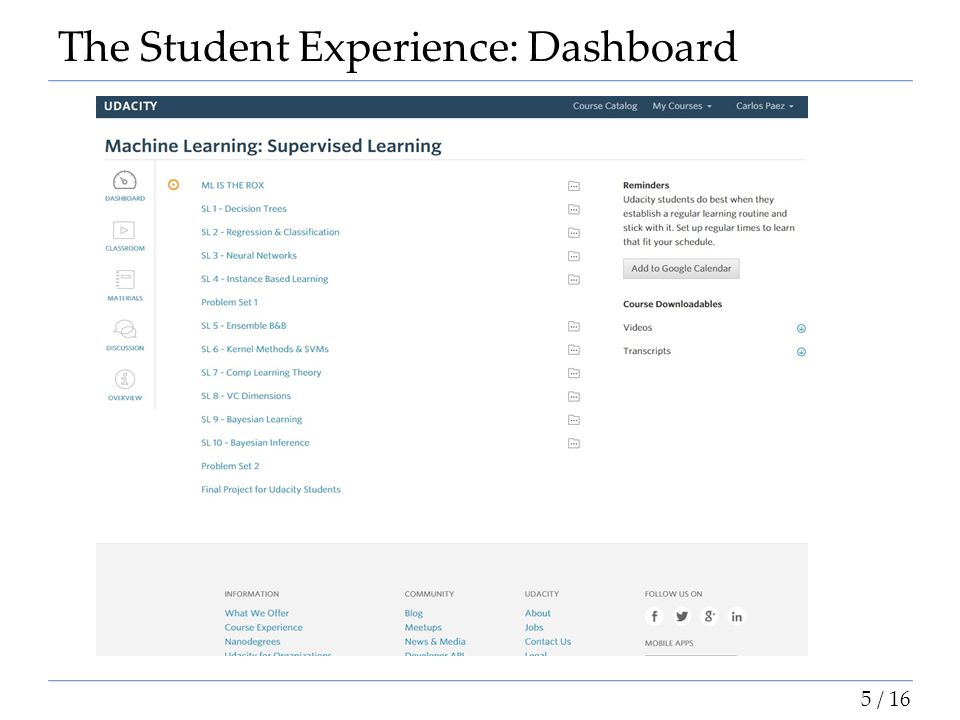 The Student Experience: Dashboard