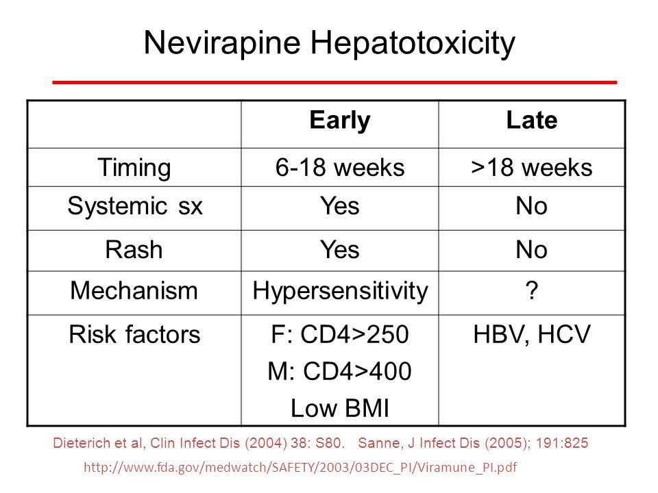 Nevirapine Hepatotoxicity