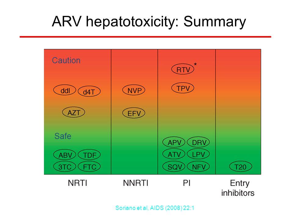 ARV hepatotoxicity: Summary