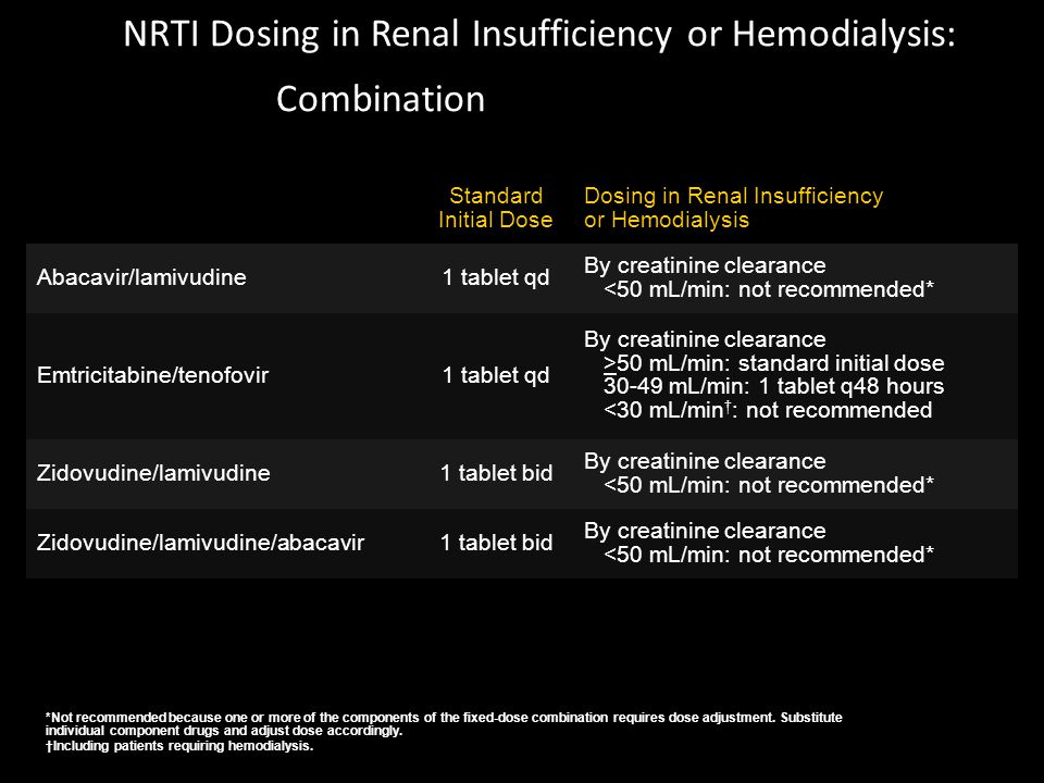 NRTI Dosing in Renal Insufficiency or Hemodialysis: Combination Formulations