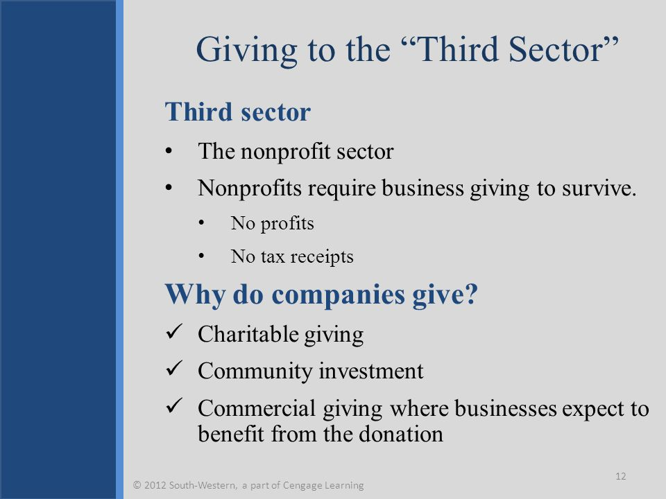 Giving to the Third Sector