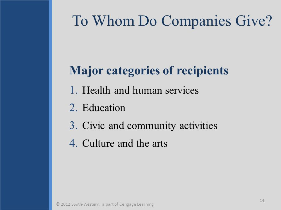 To Whom Do Companies Give