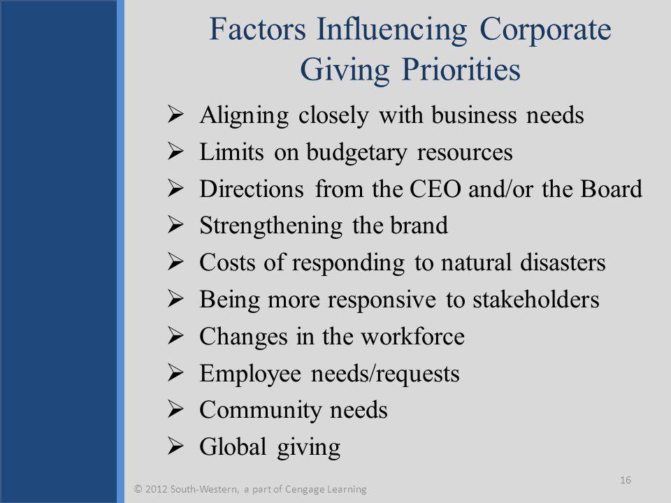 Factors Influencing Corporate Giving Priorities