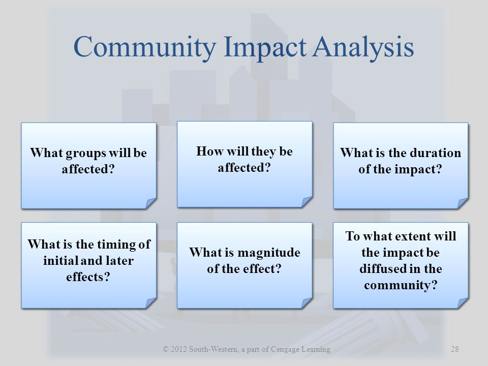 Community Impact Analysis