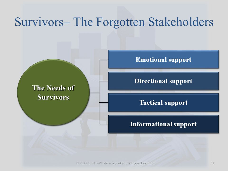 Survivors– The Forgotten Stakeholders